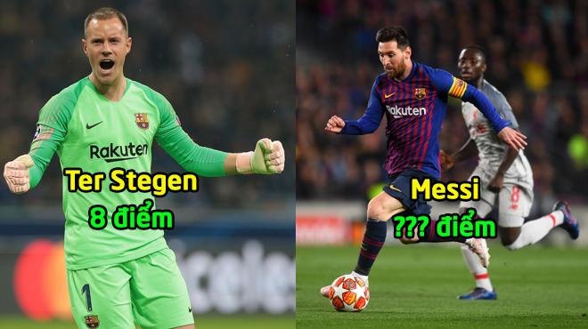 CHẤM ĐIỂM Barca sau chiến thắng hủy diệt Liverpool: Messi vẫn là vô đối!