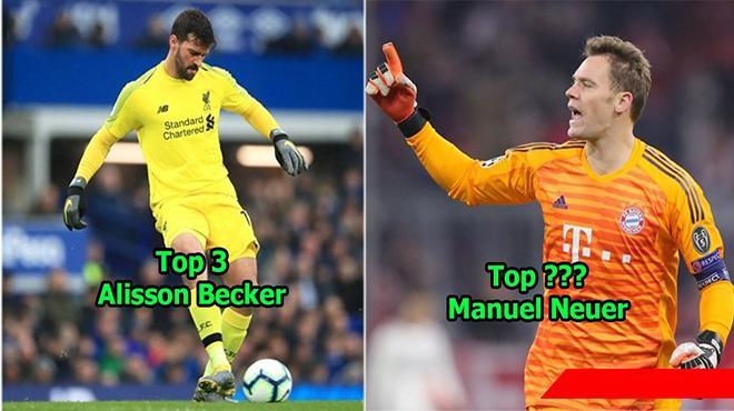 Top 10 thủ môn xuất sắc nhất Châu Âu hiện nay: Số 1 quá xứng đáng, De Gea tụt hạng thảm hại
