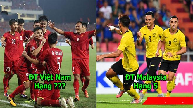 10 đội tuyển có giá trị đội hình cao nhất ĐNÁ: Á Quân King's Cup, Việt Nam vẫn chỉ hơn Lào và Campuchia