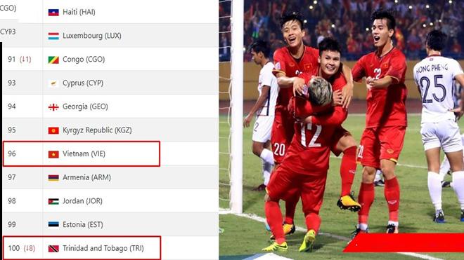BXH FIFA chuyển biến vì một đội bóng vô danh, ĐT Việt Nam trở lại thứ hạng lịch sử trong 20 năm qua