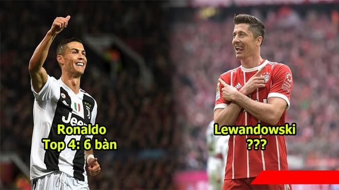 Danh sách Vua phá lưới tại Champions League mùa này: Đã tìm ra cái tên chấm dứt triều đại của Ronaldo