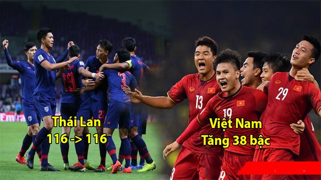 Bóng đá ĐNÁ đã thay đổi thế nào trên BXH FIFA sau 10 năm: ĐT Việt Nam chính là tấm gương sáng cho cả khu vực noi theo