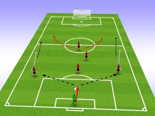 Cách chạy chỗ trong bóng đá hiệu quả và dễ thực hiện nhất