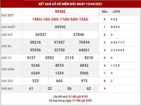 Dự đoán XSMB ngày 16/4/2021 – Dự đoán kết quả XSMB thứ 6