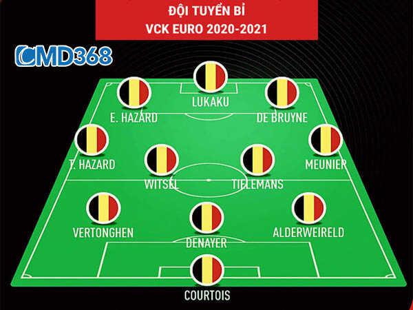 Sơ đồ đội hình Bỉ VCK Euro 2021