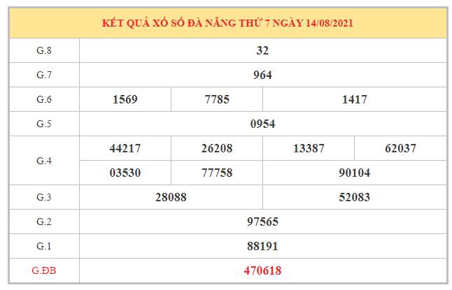 Dự đoán XSDNG ngày 18/8/2021 dựa trên kết quả kì trước