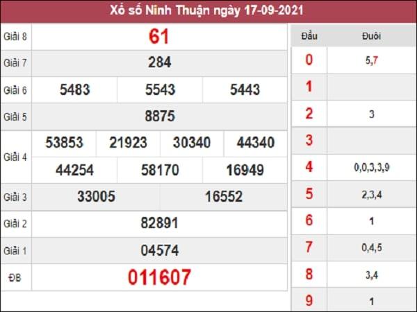 Dự đoán XSNT 24-09-2021
